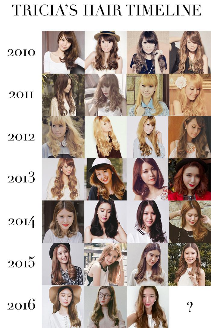 hair timeline2